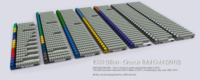 Griechenland Schulden 2012