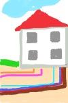 Haus Versorgung Anschlüsse